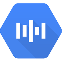 Google Cloud Speech-to-Text logo